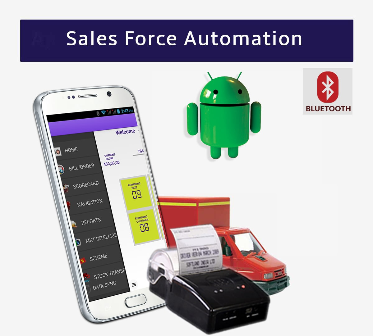 Sales Force Automation Solutions India, SFA Solutions